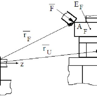 (PDF) Equipment and procedure for experimental