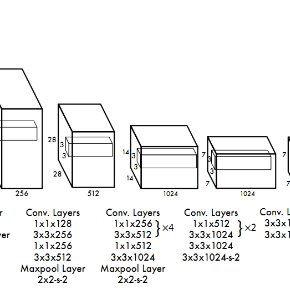 Average density of cluster with varying vehicle velocities