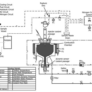 (PDF) A Comparison of Ignition Quality of Ultra Low Sulfur