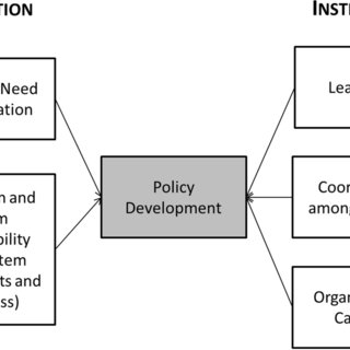 (PDF) Integrated community case management in Malawi: An