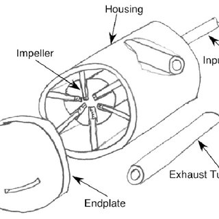 Exploded View of Campbell Hausfeld 1/2