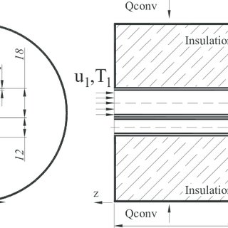 Heat flux distribution in the double pipe cross-section