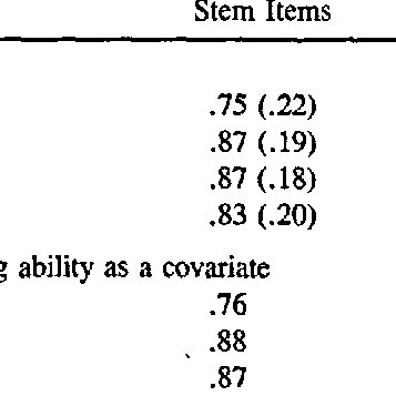 Means (and Standard Deviations) for Stem and Derivative