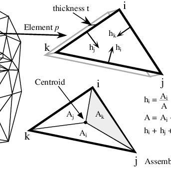 Block diagram of the control-theoretic approach. Showing