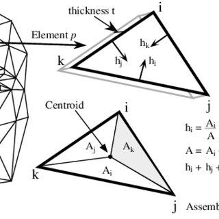(PDF) Coding, analysis, interpretation, recognition of