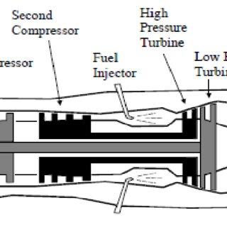 (PDF) Design of Air Traffic Control Operation System