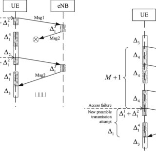 (PDF) Baseline analytical model for machine-type