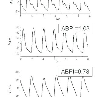 (PDF) Changes in the Spectral Characteristics of