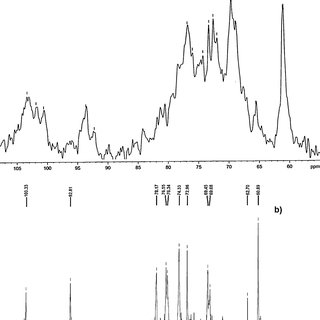 Analysis of polysaccharide fractions from tetrasporic form