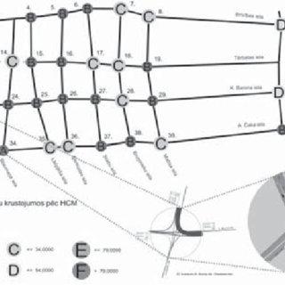 (PDF) DECISION SUPPORT SYSTEM FOR TRANSPORT SYSTEM