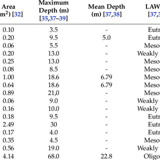 (PDF) Monitoring of Calcite Precipitation in Hardwater