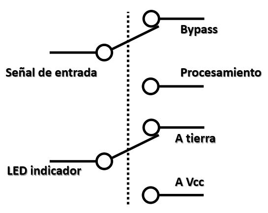 Pedal de distorsión para guitarra eléctrica (PDF Download