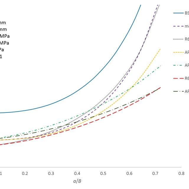 Reasons of audit expectation gap (Salehi, 2007