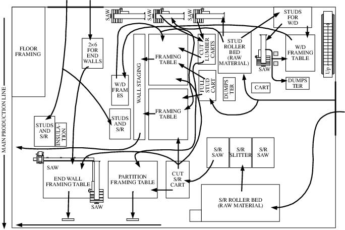 Initial spaghetti diagram of interior wall build area
