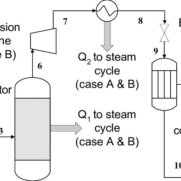 Adjusted outlet pressure for cases where condensation