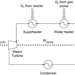 2 shows the flow sheet of the phthalic anhydride process