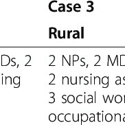 (PDF) A process-based framework to guide nurse