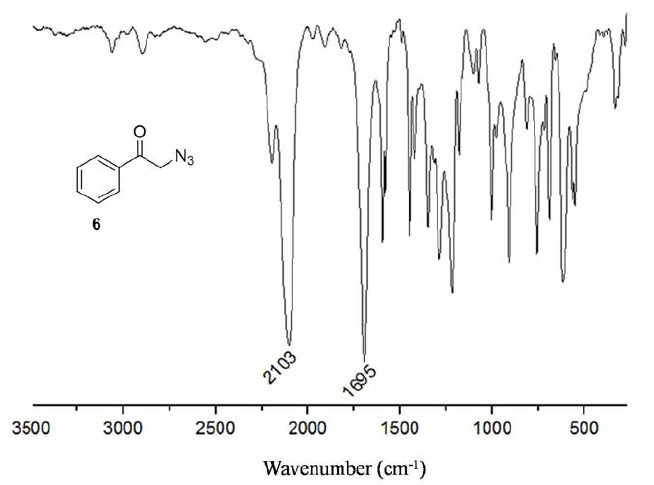 Figure S2 . IR spectrum (KBr) of 2-azido-1-phenylethanone