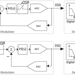(PDF) Audio Engineering Society Convention Paper