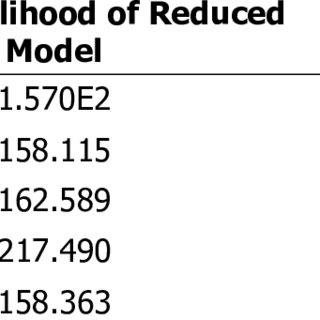 (PDF) AN ANALYSIS OF TRIP GENERATION AND VEHICULAR TRAFFIC