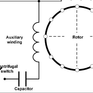 single phase capacitor start induction motor connection wiring diagram matson dual battery isolator pdf auxiliary winding switching circuit for ac