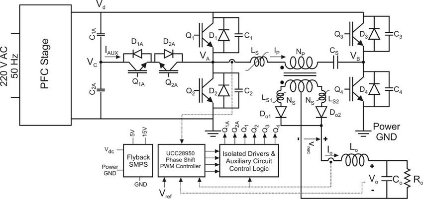 Experimental circuit schematic of 10 kW and 75 kHz