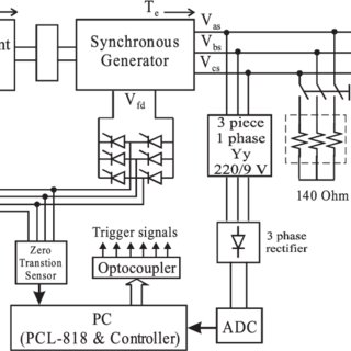 (PDF) A Fuzzy Voltage Regulator (FVR) for a Stand-alone