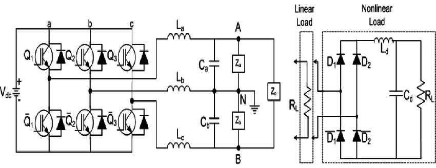Power circuit of the single-phase three-wire inverter