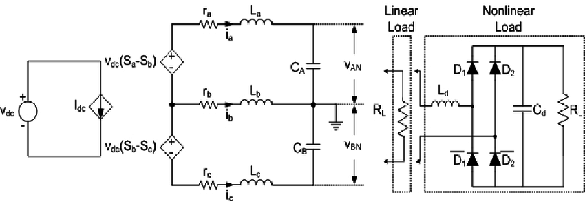 Average model of the single-phase three-wire inverter