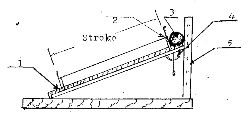 Instrument measuring force of friction. 1-Iron sheet; 2
