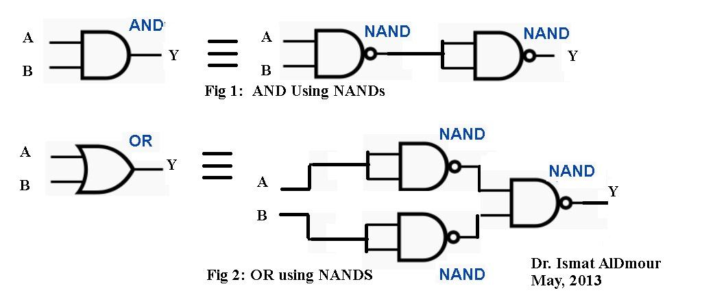 Nand gate from nor gate