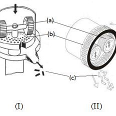 (PDF) Use of disc springs in a pellet fuel machine