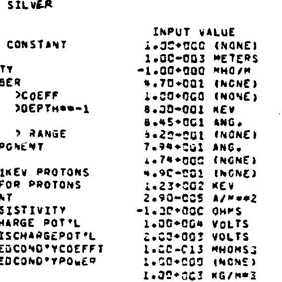 (PDF) POLAR User's Manual
