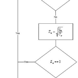 3: ZCS-QRC buck steady-state waveforms using MATLAB