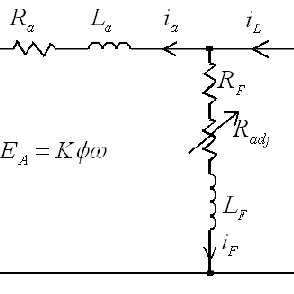 (PDF) Dynamic and steady-state characteristics of dc