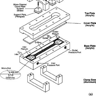 a Test module for adiabatic micro-channel two-phase