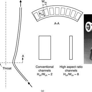 (PDF) Two-Phase Micro-Channel Heat Sinks: Theory