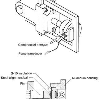 (PDF) Assessment of high-heat-flux thermal management schemes