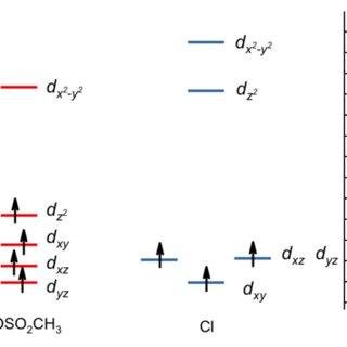 (PDF) Cr(pyrazine) 2 (OSO 2 CH 3 ) 2 : A Two-Dimensional