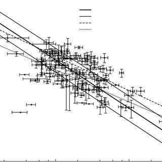 (PDF) Chandra X-ray galaxy clusters at z