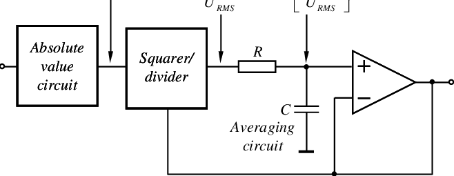 Circuit diagram of the voltage-mode true RMS-to-DC