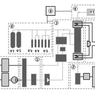 (PDF) HYDROGEN ISOTOPE SEPARATION AT PNPI