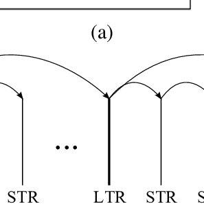(PDF) Online MoCap Data Coding With Bit Allocation, Rate