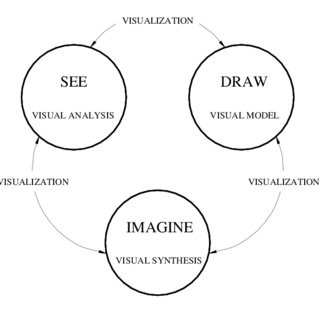 (PDF) Multimedia Tutorials to Improve Visualization Skills