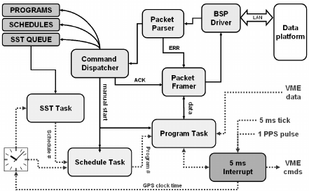 M 16 Receiver Diagram Control Diagram Wiring Diagram ~ Odicis
