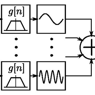 (PDF) Influence of pulse shaping on bit error rate