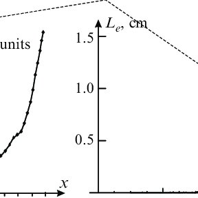 (PDF) Optical and Nonlinear Optical Properties of Sea