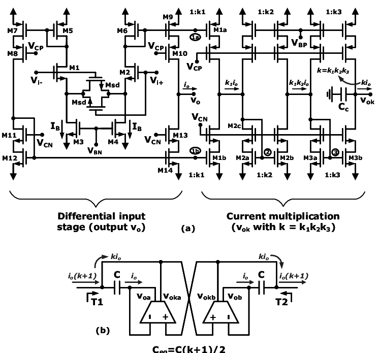 a) Proposed differential capacitor multiplier, and b