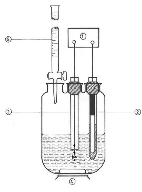 Scheme of the apparatus for potentiometric titration of a