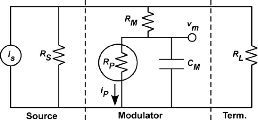 Small-signal ac equivalent circuit of electroabsorption